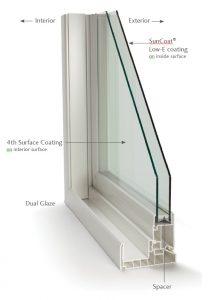Energy Efficient window by Milgard