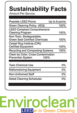Enviroclean USA LLC's green cleaning platform in Atlanta provides the highest level of service by implementing a LEED certified janitorial program that ...