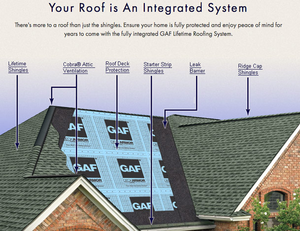 roofing_integrated
