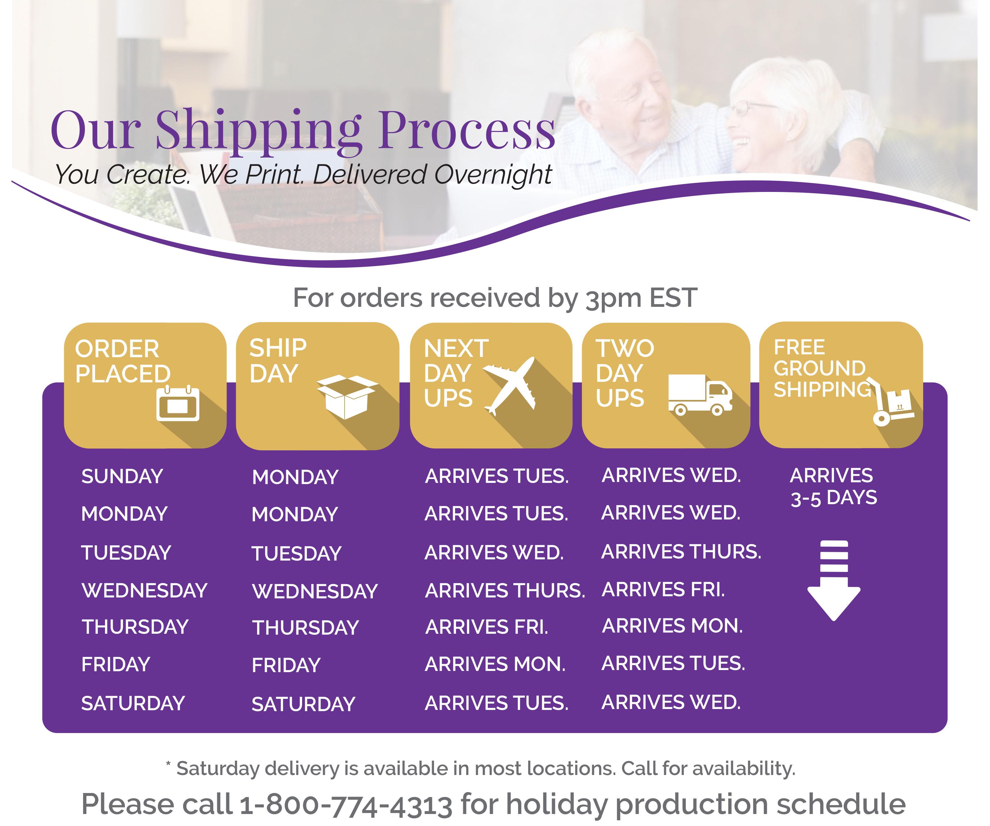 shipping-chart