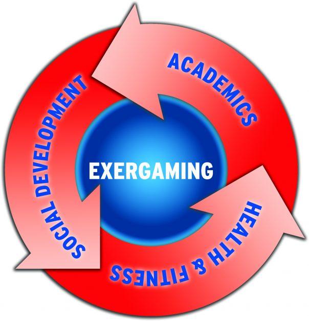 Exergaming Circle