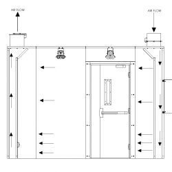 120 Square Foot Extraction Room in Elevation Displaying Air Flow