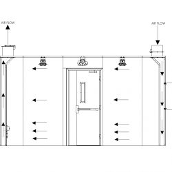 150 Square Foot Extraction Room in Elevation Displaying Air Flow
