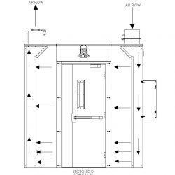85 Square Foot Extraction Room in Elevation Displaying Air Flow
