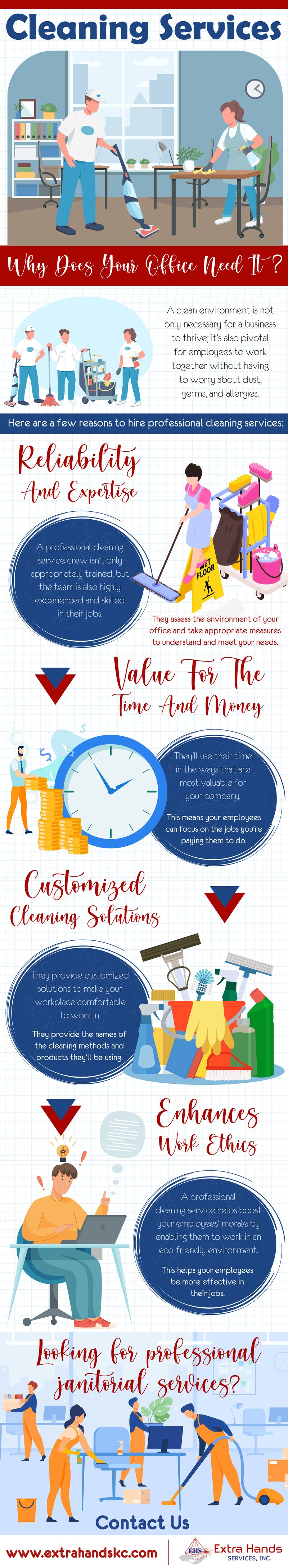 Cleaning Services Why Does Your Office Need It?