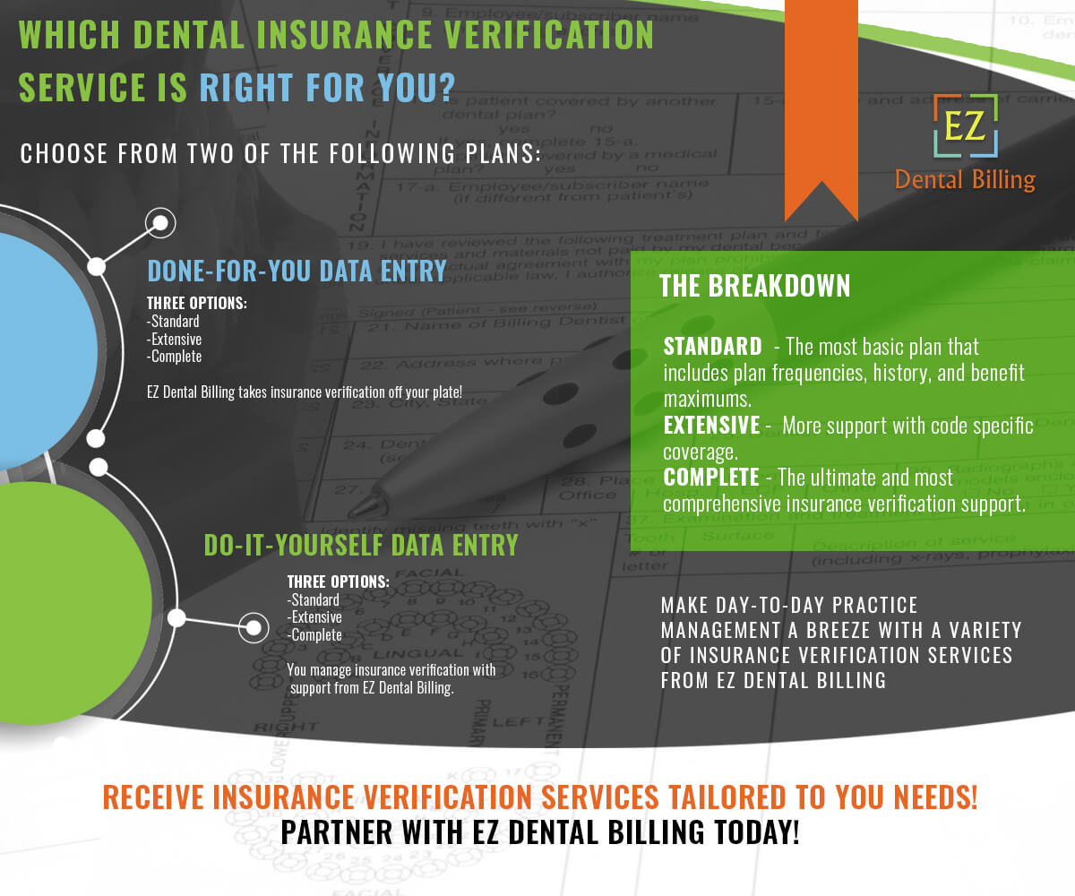 Which Dental Insurance Verification Service Is Right for You?