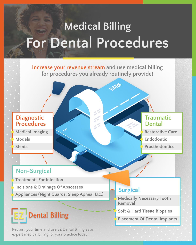 Medical Billing For Dental Procedures Infogr