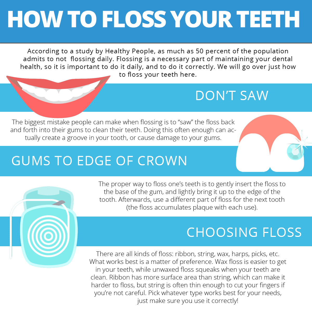How To Floss: Family Dentist Seminole, FL
