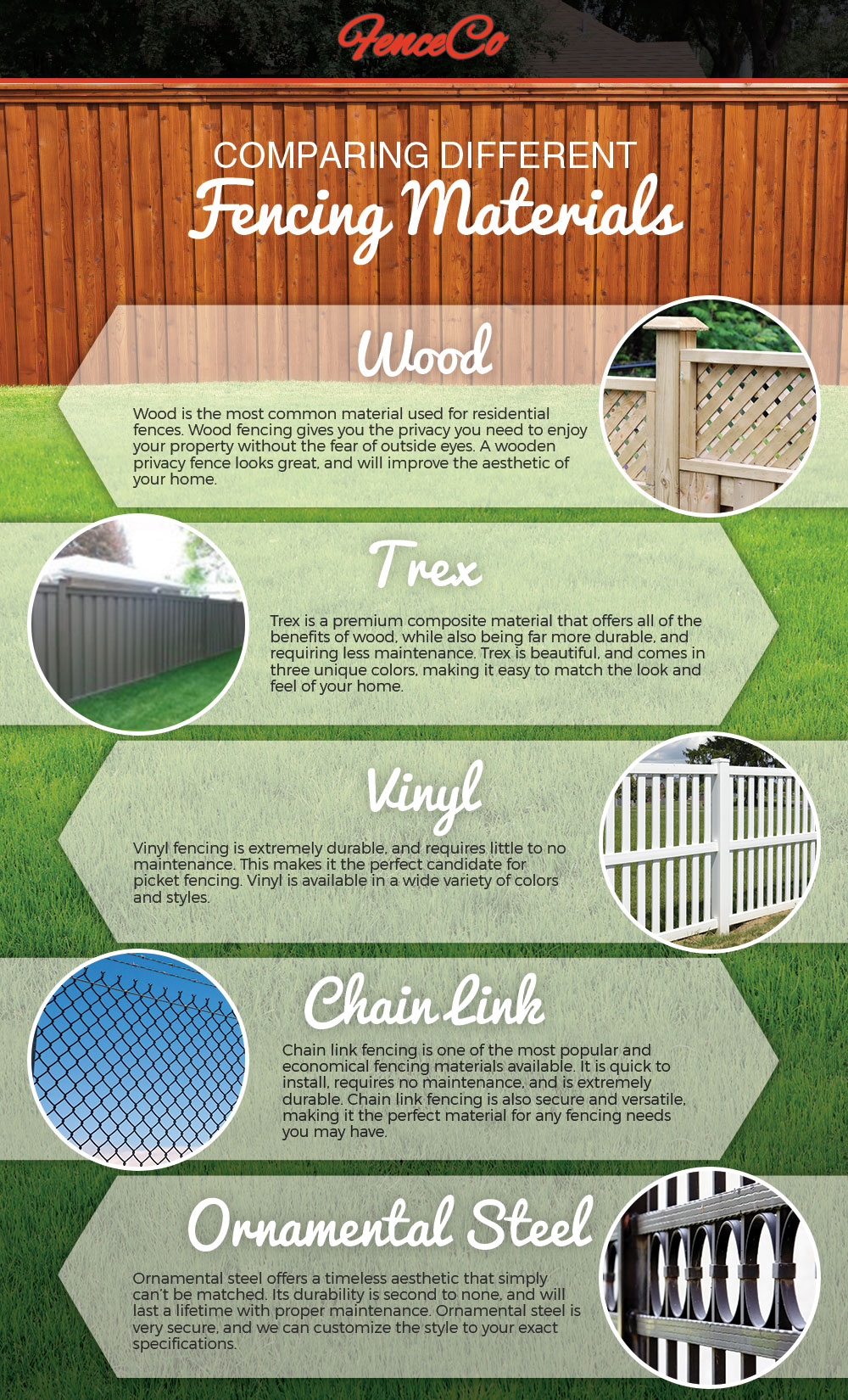 fenceco-infographic