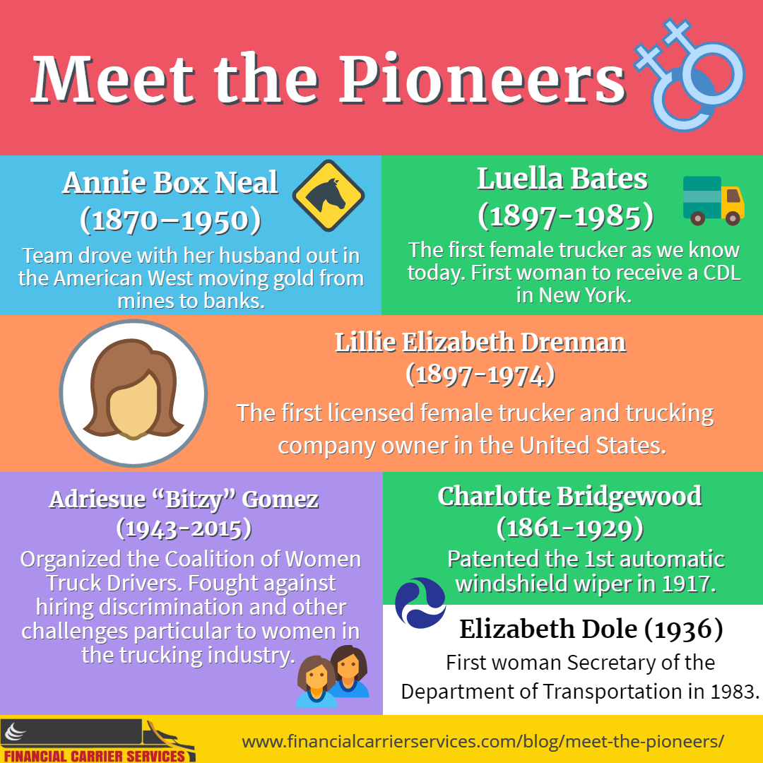 Infographic with information about different female figures from trucking's past