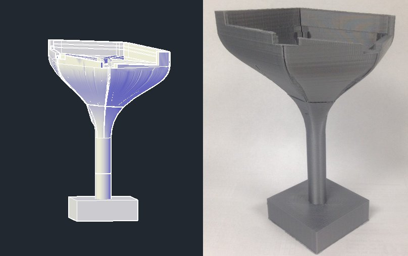 3D-Modeling-Capabilities
