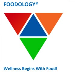 Foodology Inc