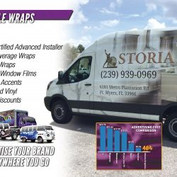 Construction documents cape coral business printing fl blueprint blueprints vehicle wraps malvernweather Choice Image