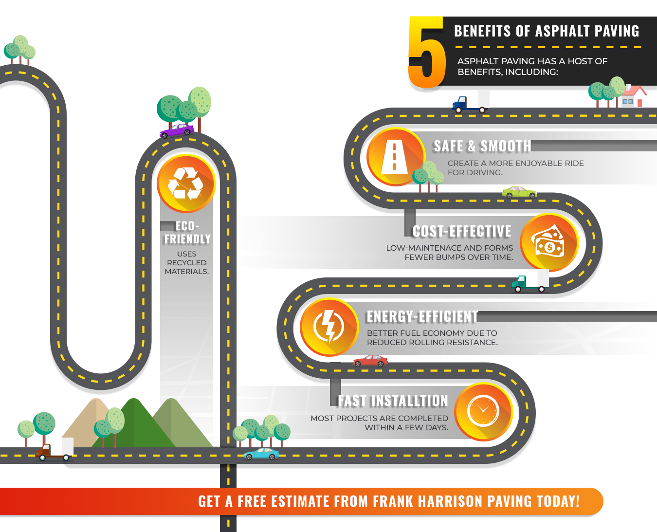 5 Benefits Of Asphalt Paving Services