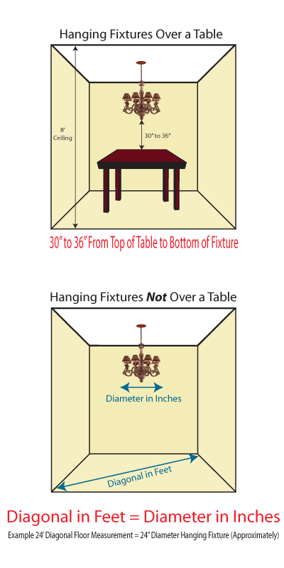Size calculator find perfect lighting solutions for your sarasota hanging fixture over table mozeypictures Images