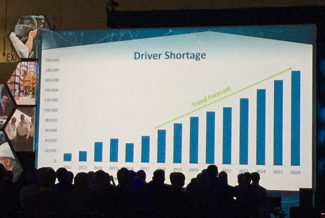 ATA discusses driver shortage