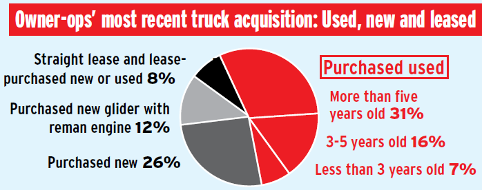 Truck-purchasing-poll-March-2018-2018-04-03-13-26