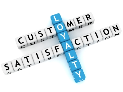 Customer-Satisfaction-Loyalty