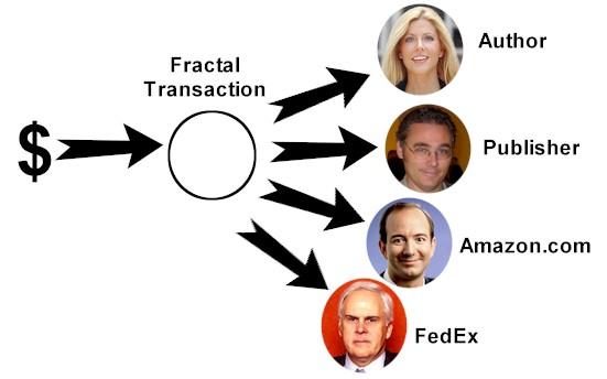 fractal-transactions-amazon-example