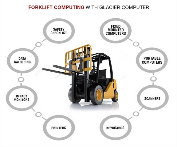 forklif-graphic-3-5ac4e35661e58