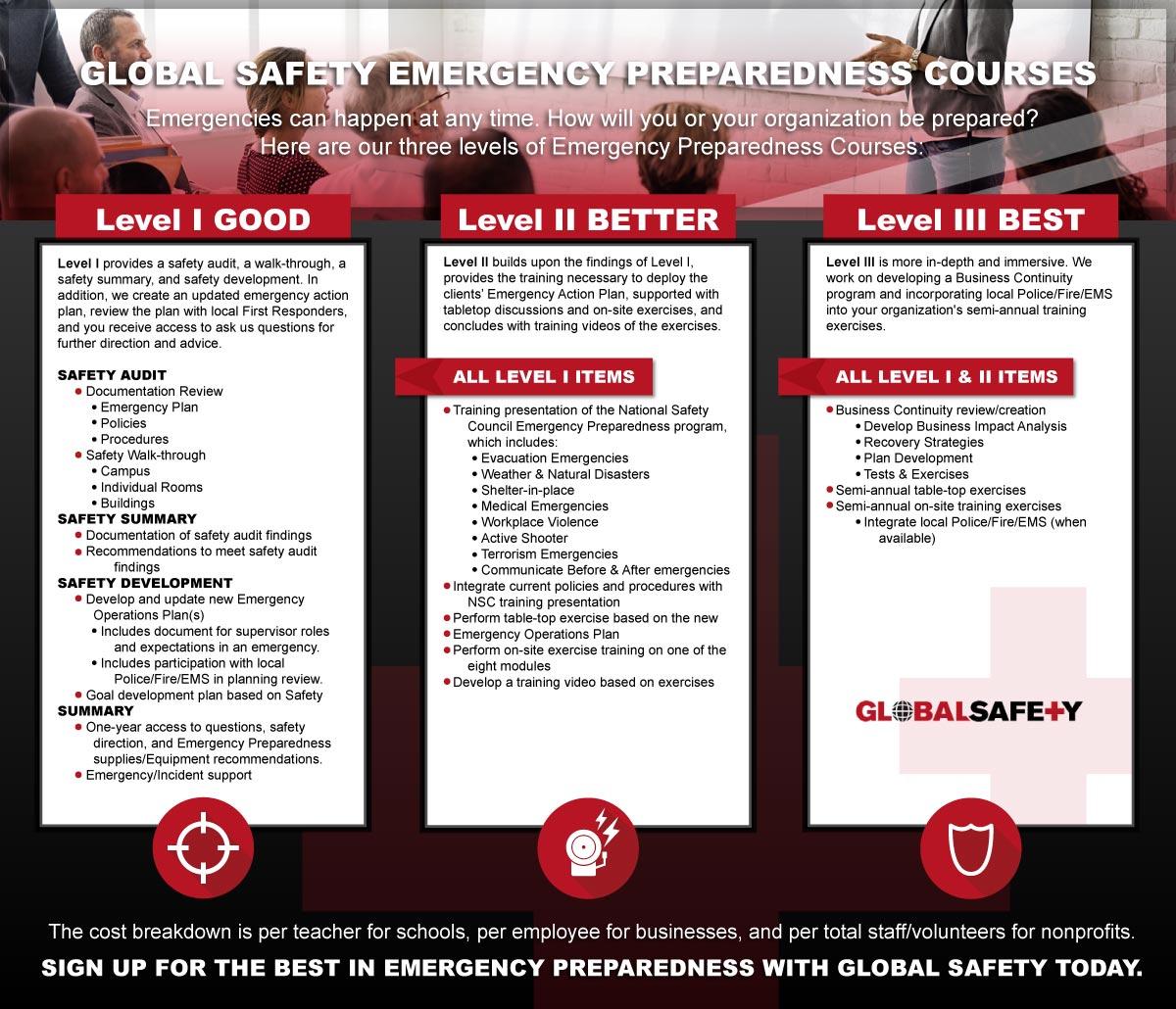 Business Emergency Preparedness - Trust the Experts | Global