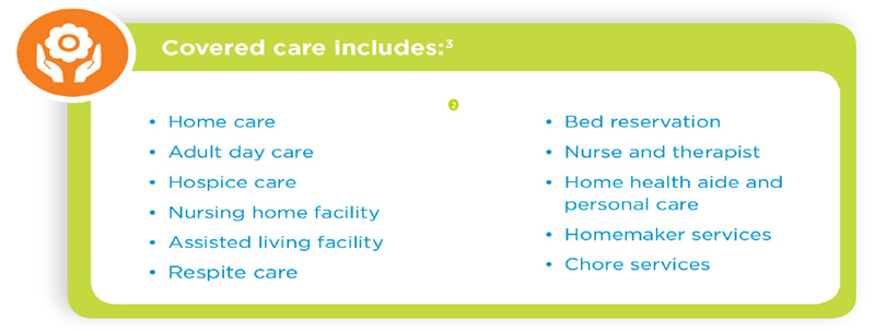 covered-care2