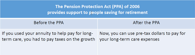 pensionprotectionrv