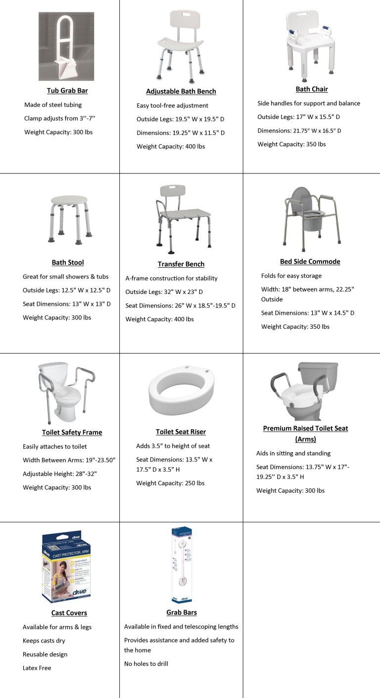 Bathroom-Safety-Products-1-768x1408