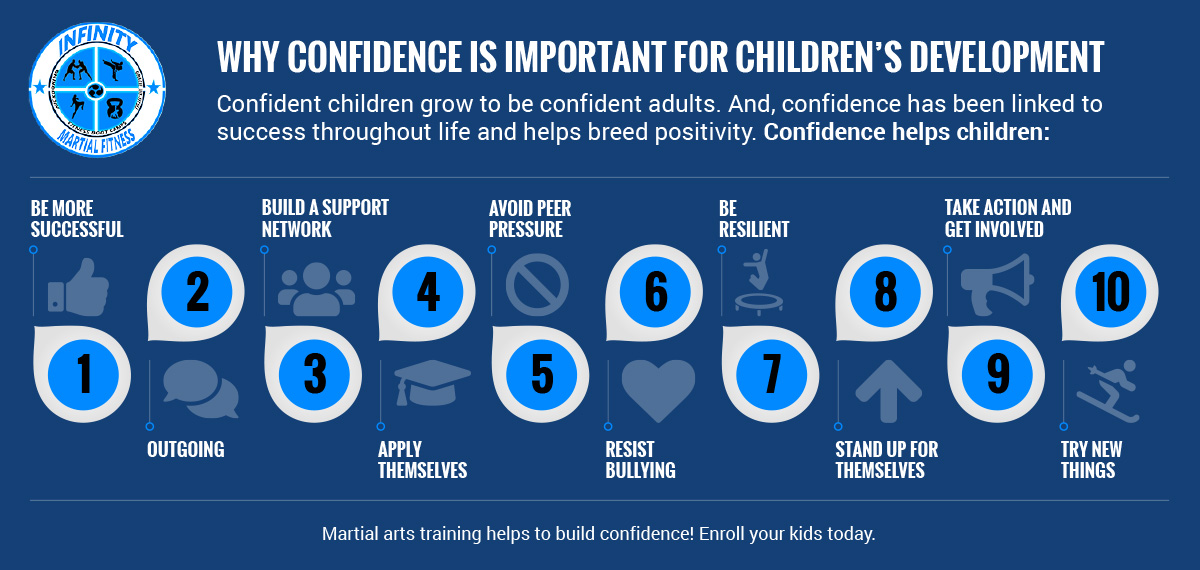 Why-Confidence-Is-Important-For-Childrens-Development-Infographic