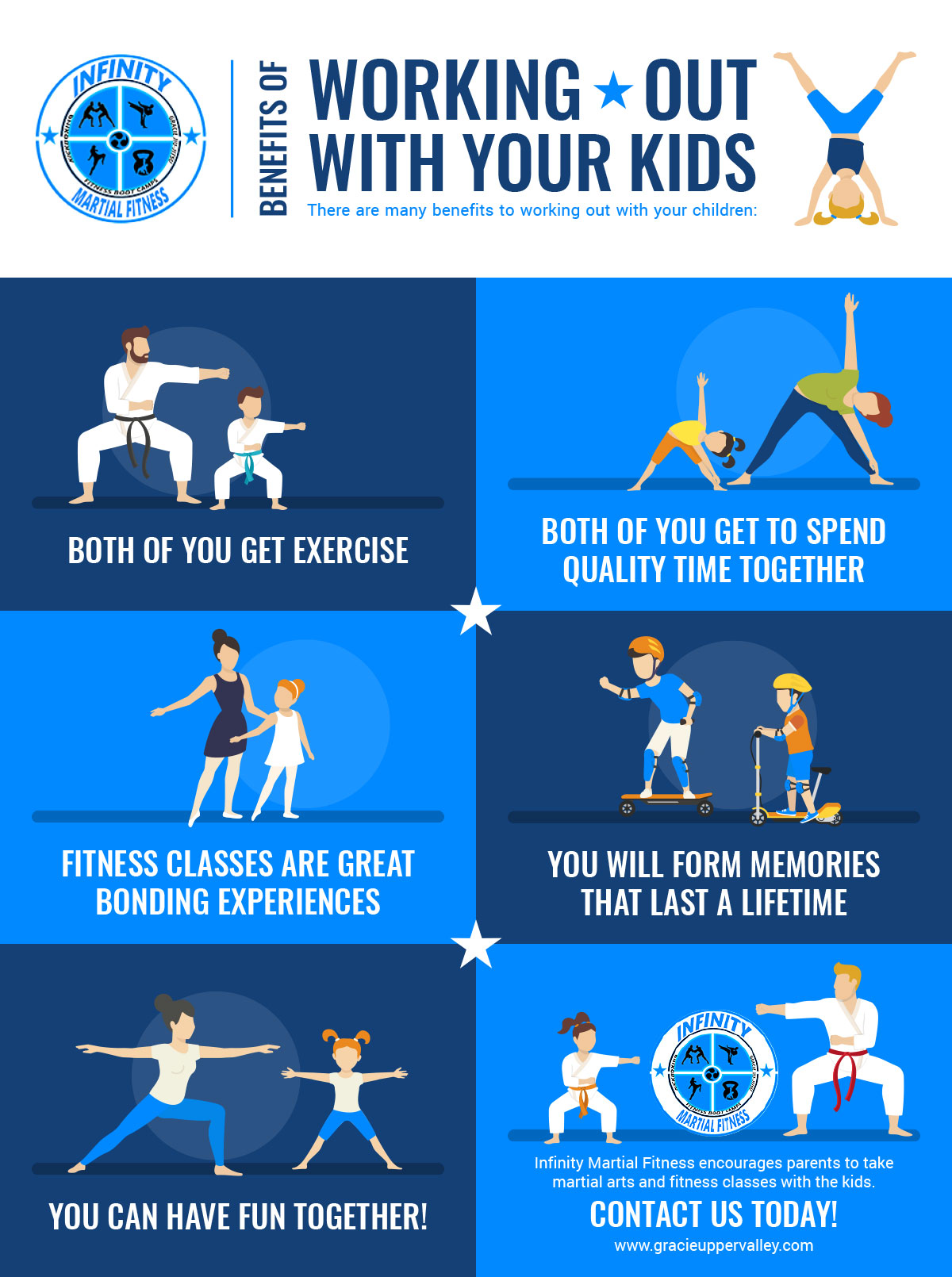 Benefits of Working Out with Your Kids Infographic