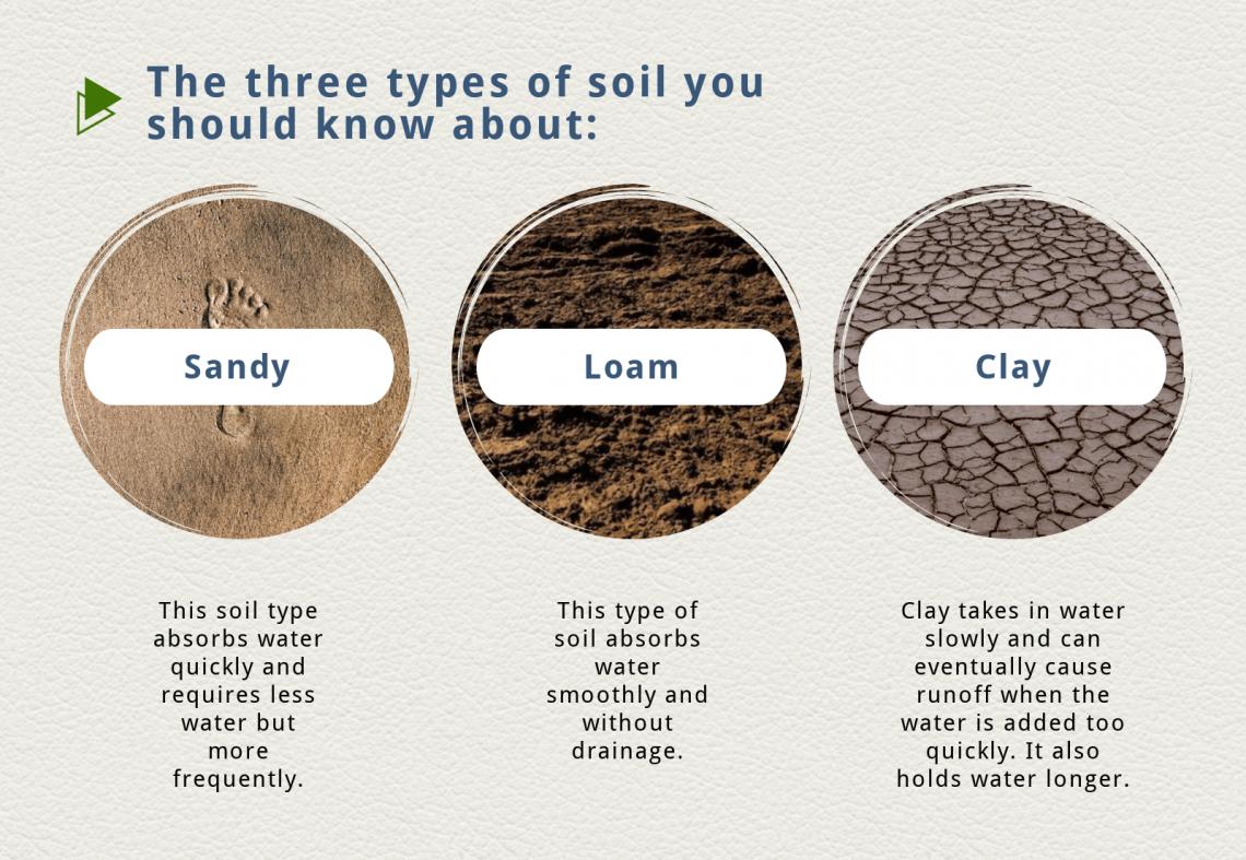 soil types lawn care