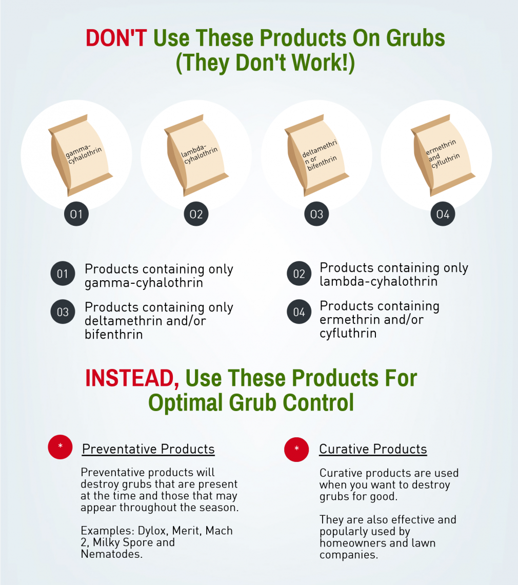 grub control products that don't work
