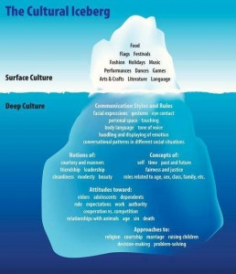 Handout-Cultural Knowledge Iceberg