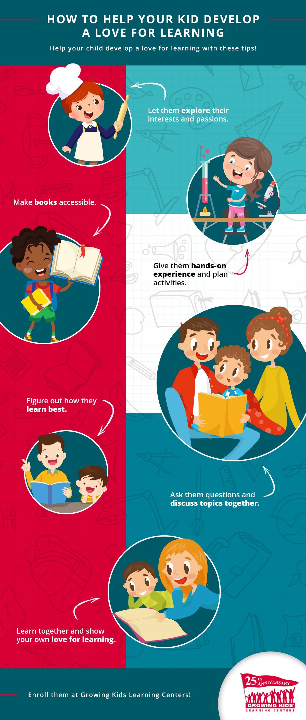Love For Learning Infographic