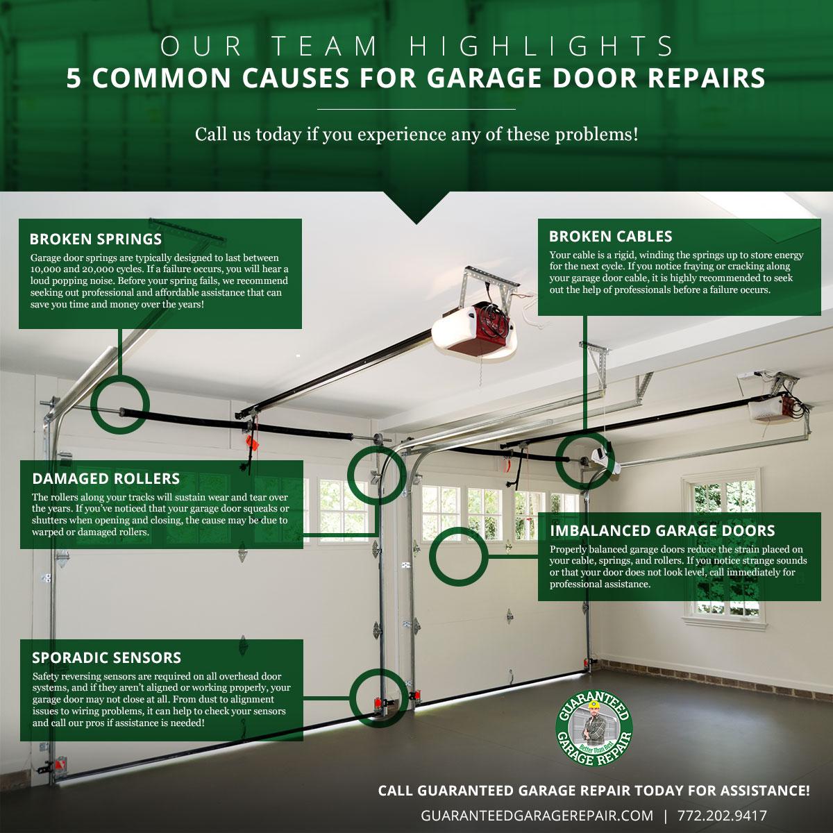 Garage Door Repair Stuart Our Team Highlights 5 Common Causes For Garage Door Repairs