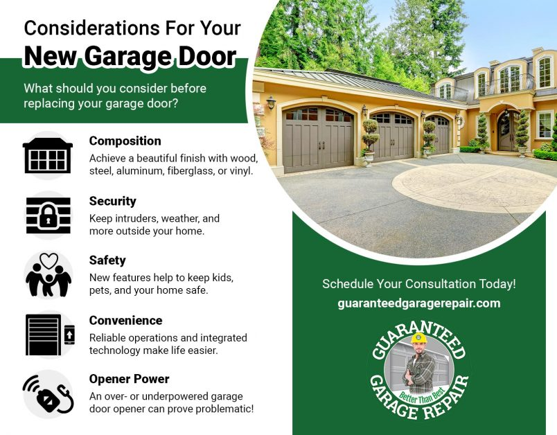 """""""Considerations For Your New Garage Door"""" infographic"""