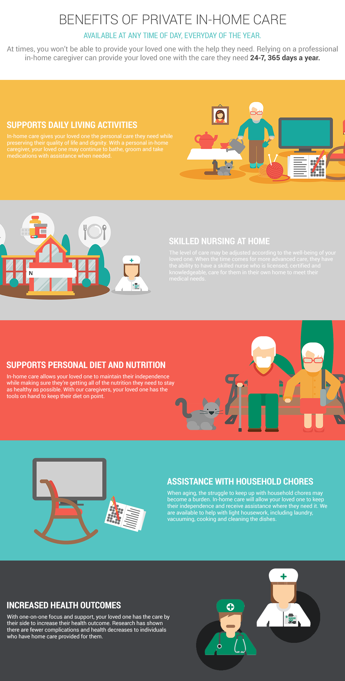 Benefits of home health care infographic.