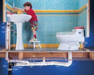 plumbing2-300x239