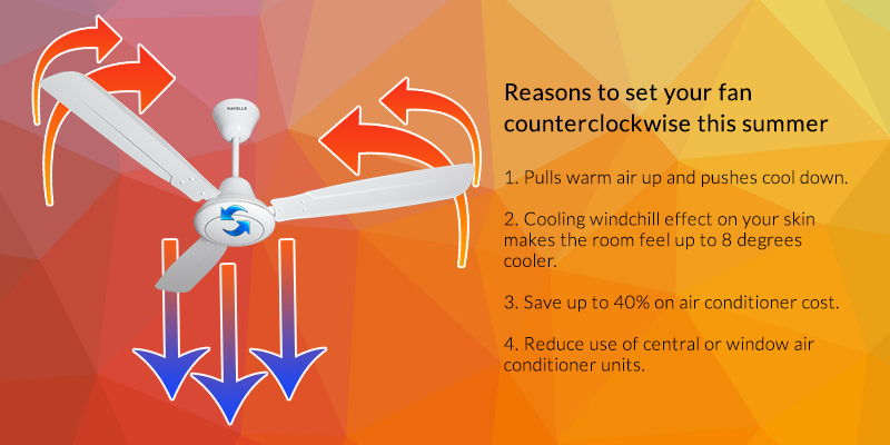Counterclockwise Fan Direction For Cool Summer Savings