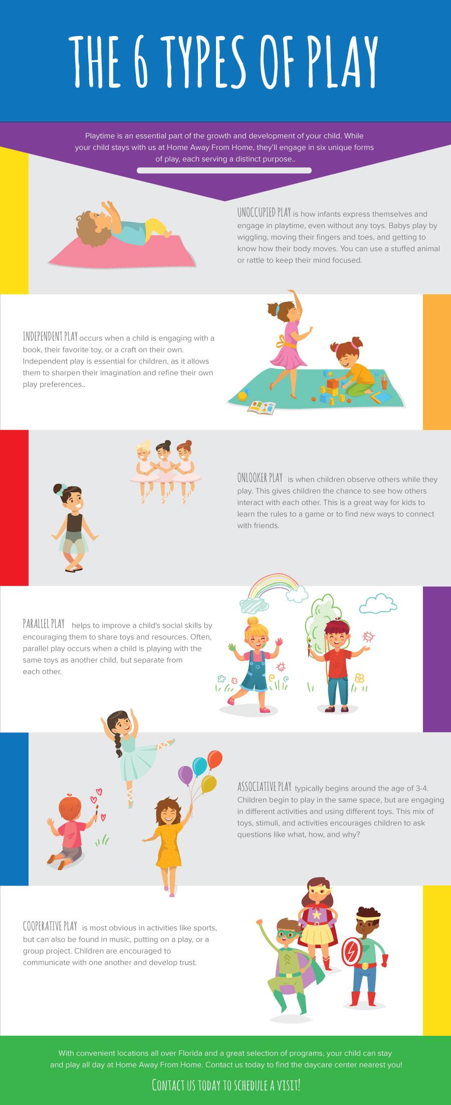 6 Types of Play - 6TypesofPlay 5dfbda461bab2