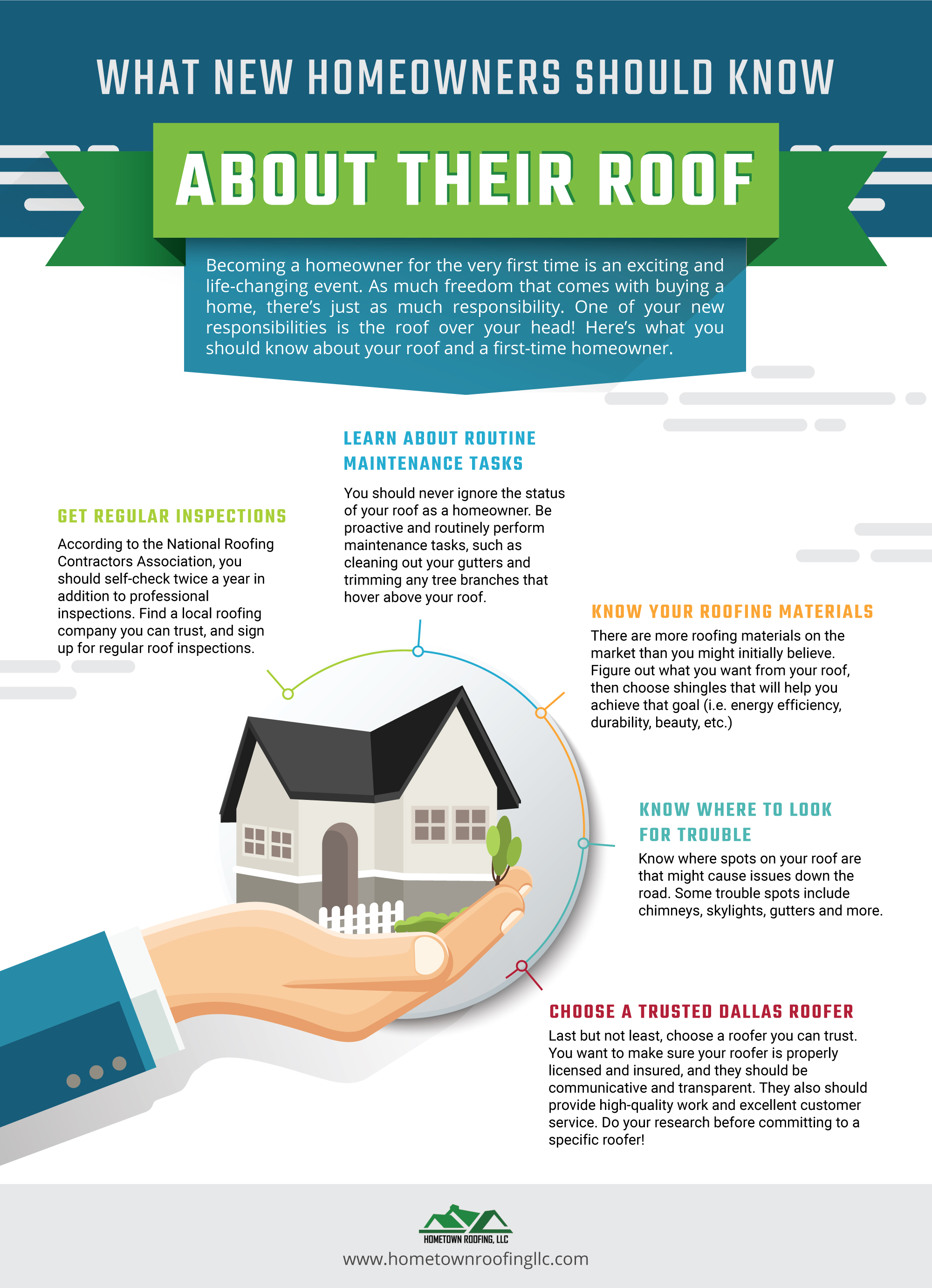 Common Issues That Home Inspectors Typically Look For On Your Roof