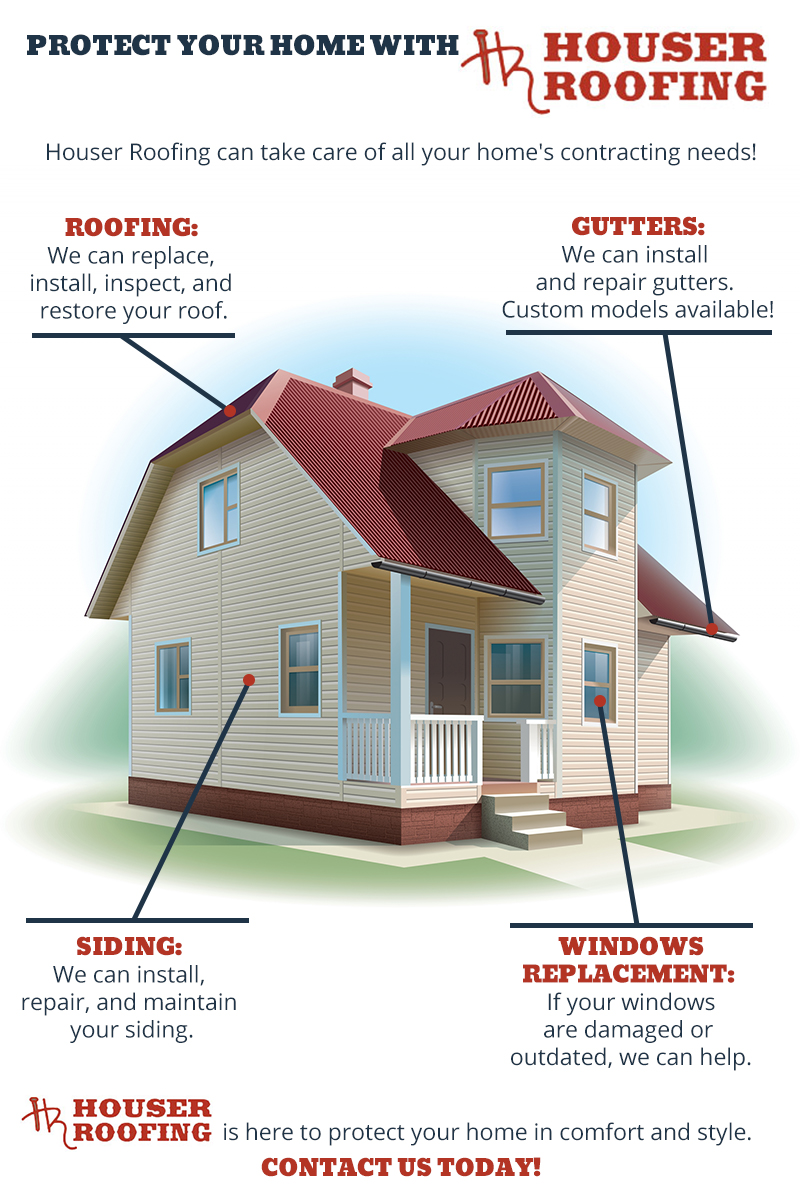 Roofing And Siding Richmond Get A Free Inspection From Your Local Roofers Houser Roofing