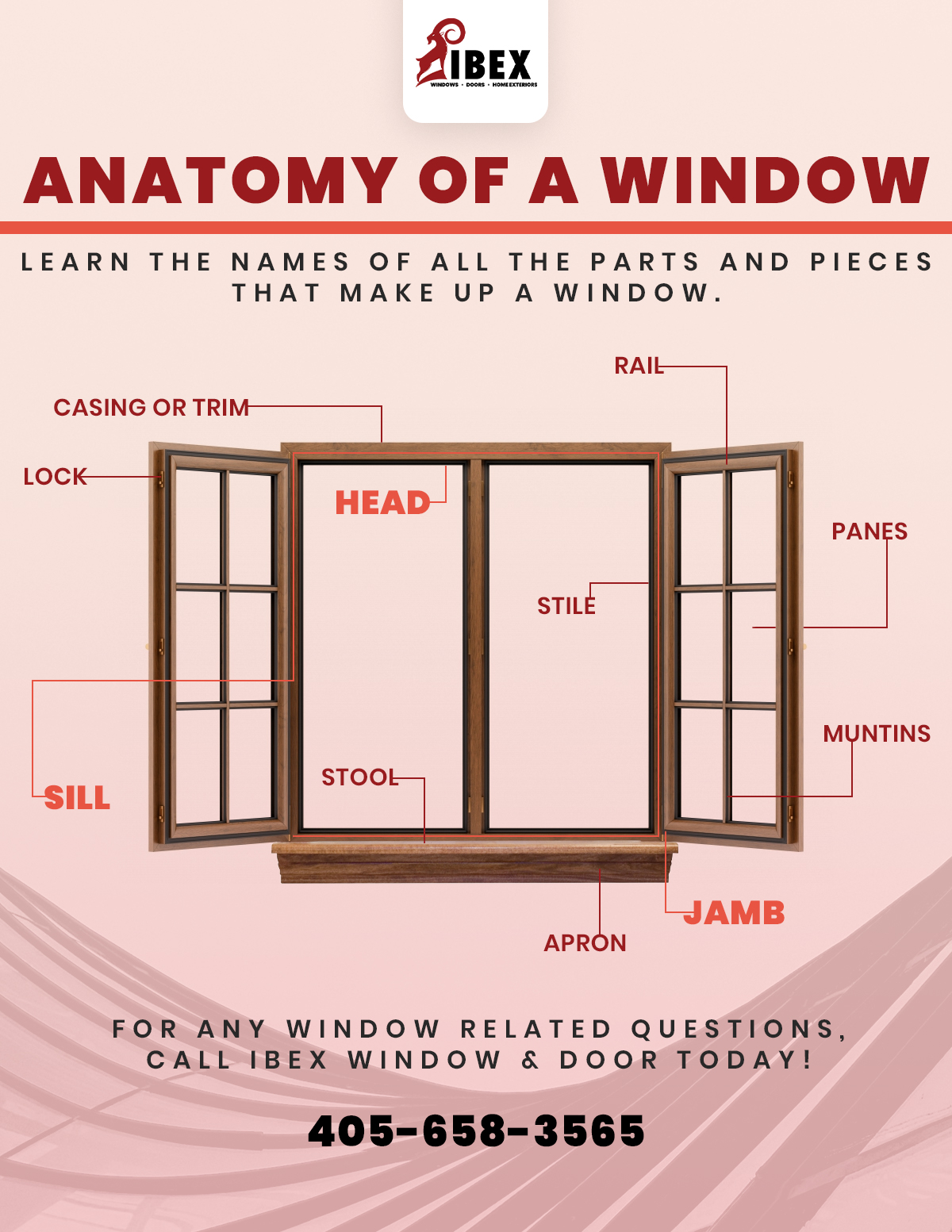 An infographic showing the different terminology for window parts