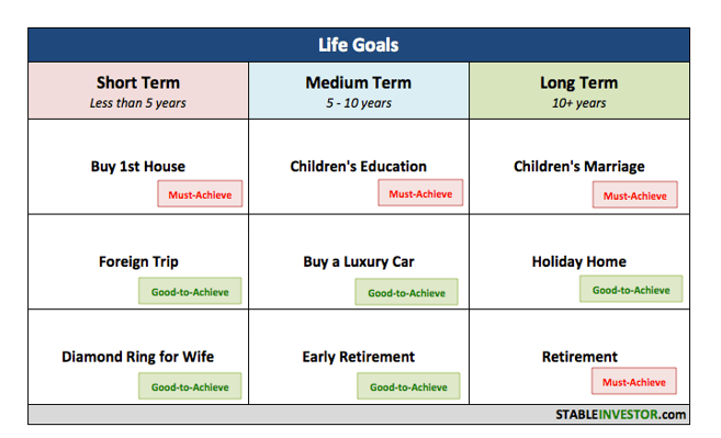 Investments for life goals.