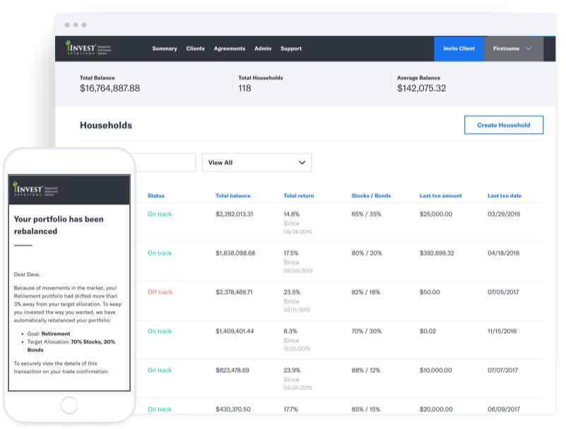 Automated Portfolio Rebalancing