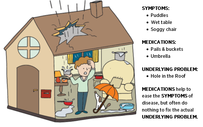 A picture depicting a man in a home that has been damaged by rain.