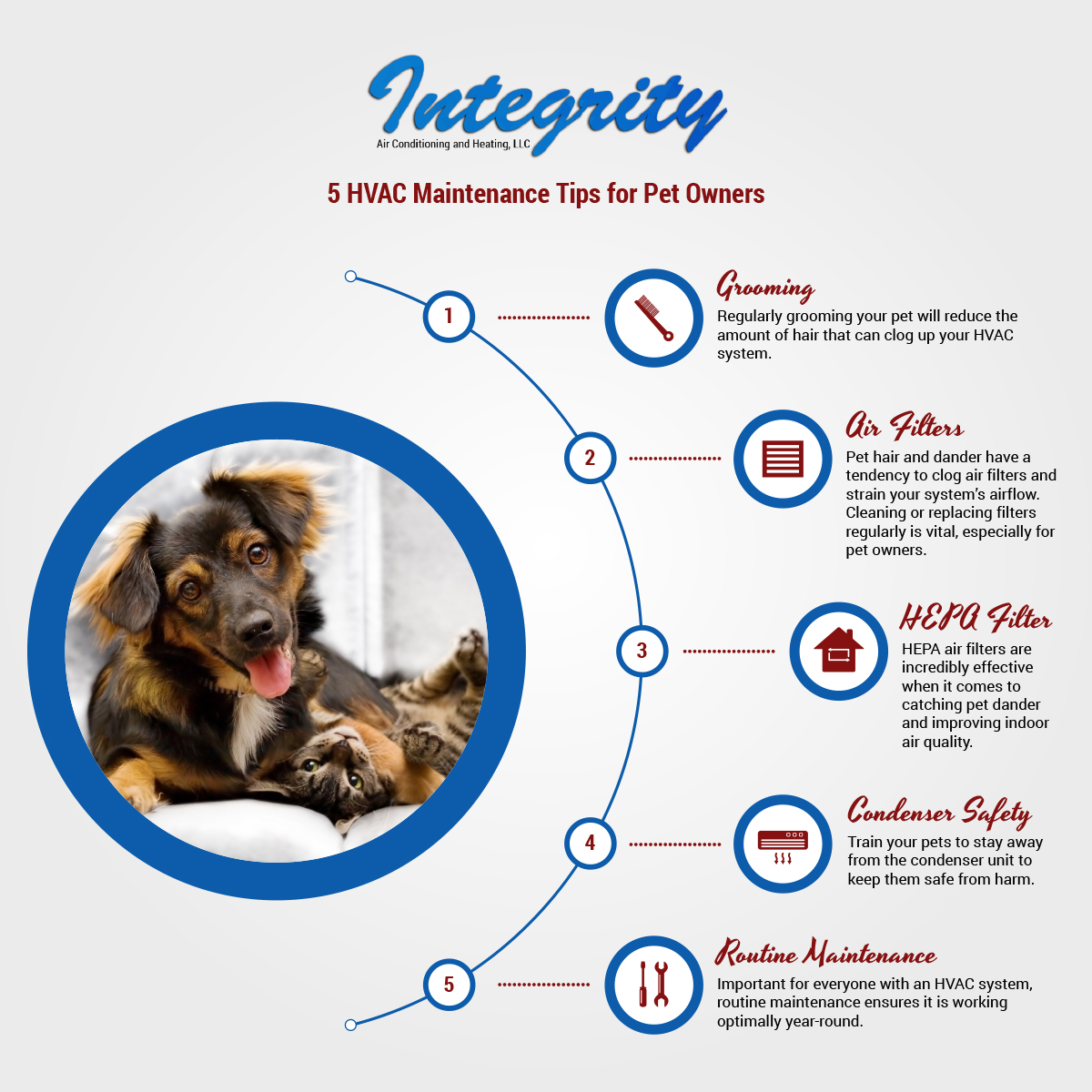 5 HVAC Maintenance Tips for Pet Owners Infographic