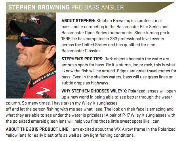 Wiley X pro fisherman