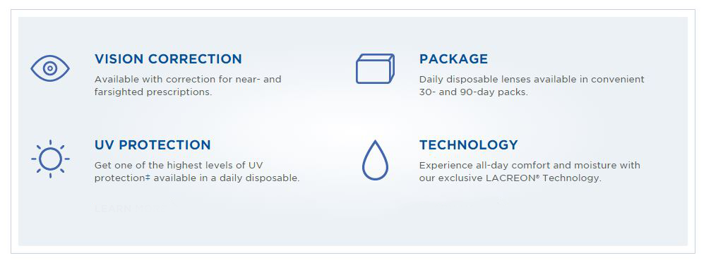 Acuvue Define Contacts Info