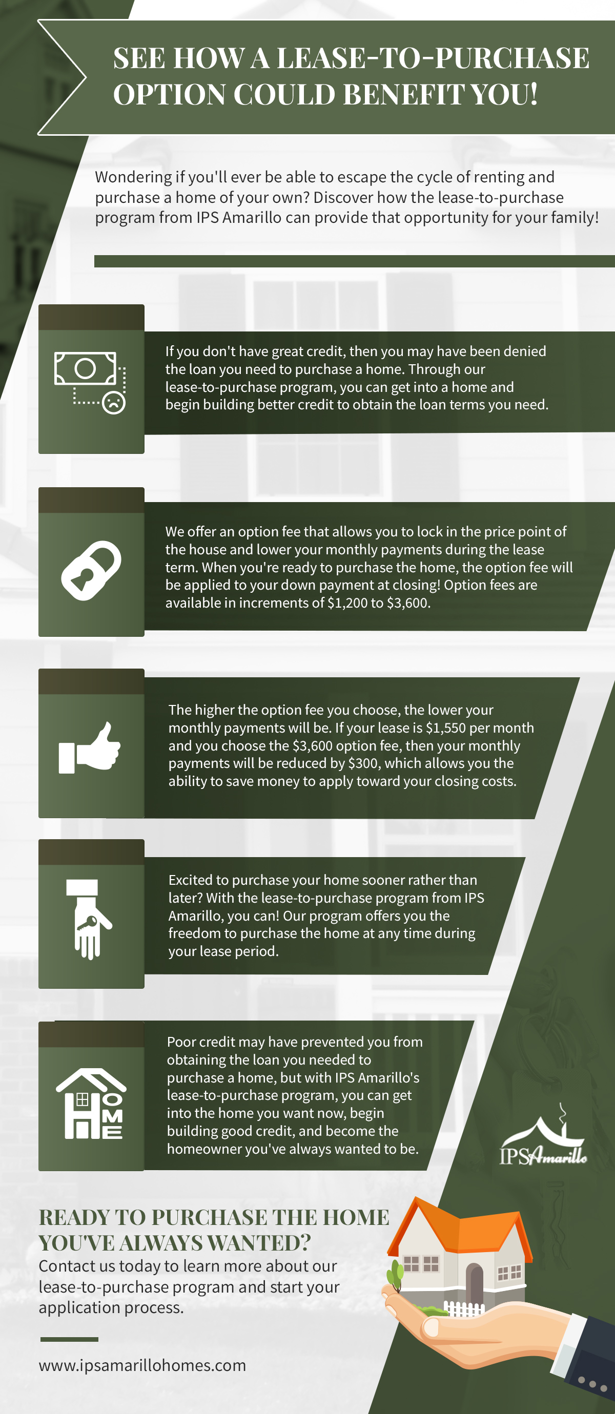 how lease to purchase works infographic